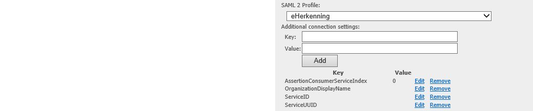 SAML_2.0_Profile_Concept_Procotol_Connection